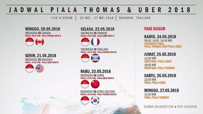 Jadwal Piala Thomas dan Uber 2018