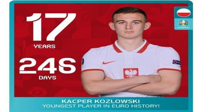 Kabar Euro 2020: Pemain Polandia Pecahkan Rekor Jude Bellingham sebagai Pemain Termuda