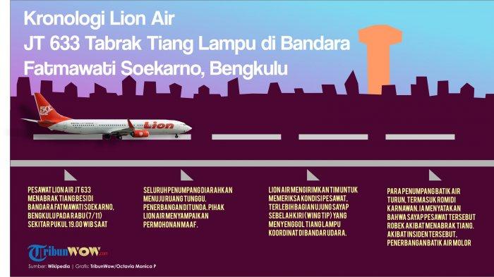 Sayap Lion Air JT 633 Tabrak Tiang, Petugas AMC Bandara Fatmawati Serahkan Surat Permintaan Maaf