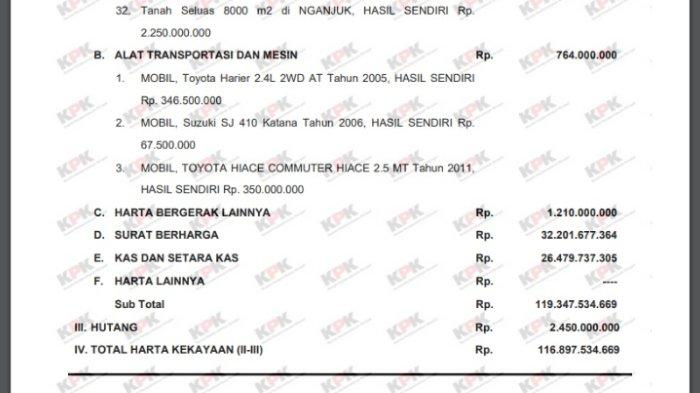 Laporan harta kekayaan Bupati Nganjuk Novi Rahmat Hidhayat periode 2019. Terbaru, Novi terjaring dalam operasi tangkap tangan (OTT) KPK diduga terlibat kasus jual-beli jabatan.