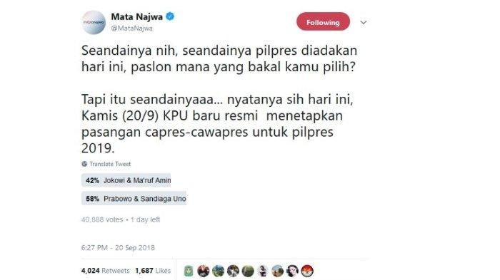 Unggahan Mata Najwa pada Twitter