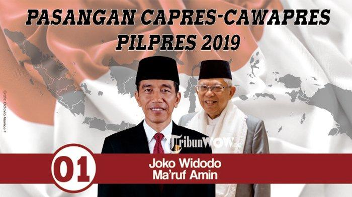 Elektabilitas Jokowi-Ma'ruf Turun Versi Survei Litbang Kompas, TKN Beri Tanggapan