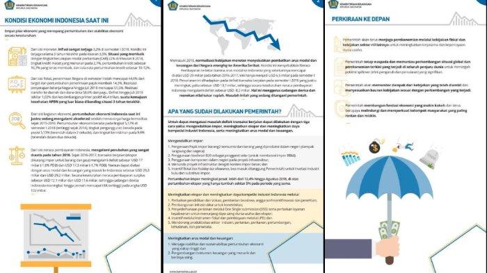 Penjelasan kondisi ekonomi Indonesia saat ini