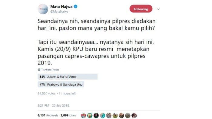 Hasil polling sementara program TV 'Mata Najwa'