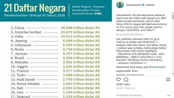 Postingan Ridwan Kamil soal Indonesia tahun 2030