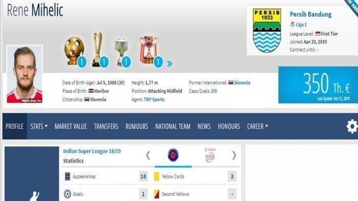 Tangkapan layar laman Transfermarkt yang menyebutkan Rene Mihelic bergabung Persib Bandung.