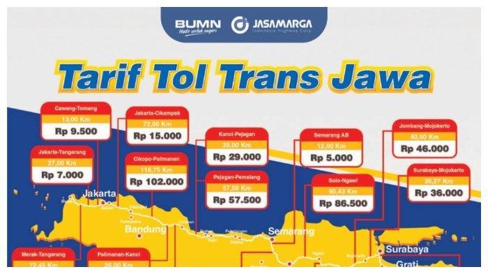 Per 21 Januari 2019, 7 Ruas Tol Trans Jawa Resmi Dikenakan Tarif, Berikut Rinciannya