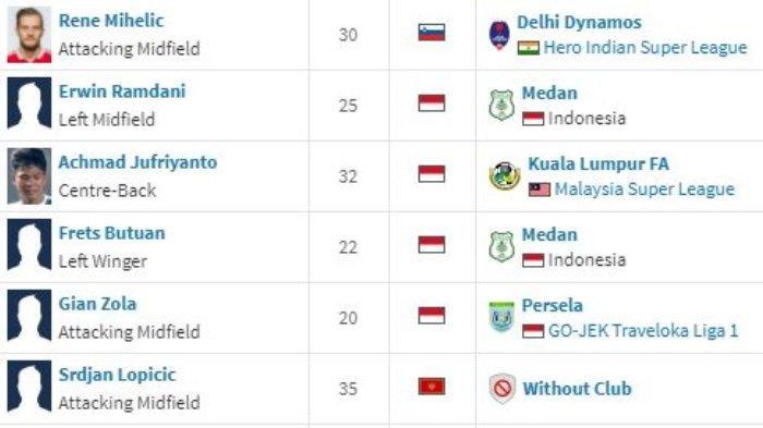 Transfermrkt menyebut Rene Mihelic sebagai pemain baru Persib Bandung