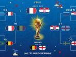 bagan-final-piala-dunia-2018_20180712_085420.jpg