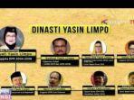 dinasti-politik-yasin-limpo.jpg