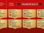 fase-grup-piala-dunia-2018_20171202_082013.jpg