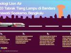 kronologi-lion-air-jt-633-tabrak-tiang-lampu-di-bandara_20181108_113658.jpg