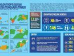 update-dampak-siklon-tropis-seroja1.jpg